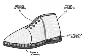 Pedu Orginial -  scarpe naturali